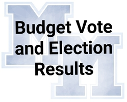 Budget Vote and Election Results