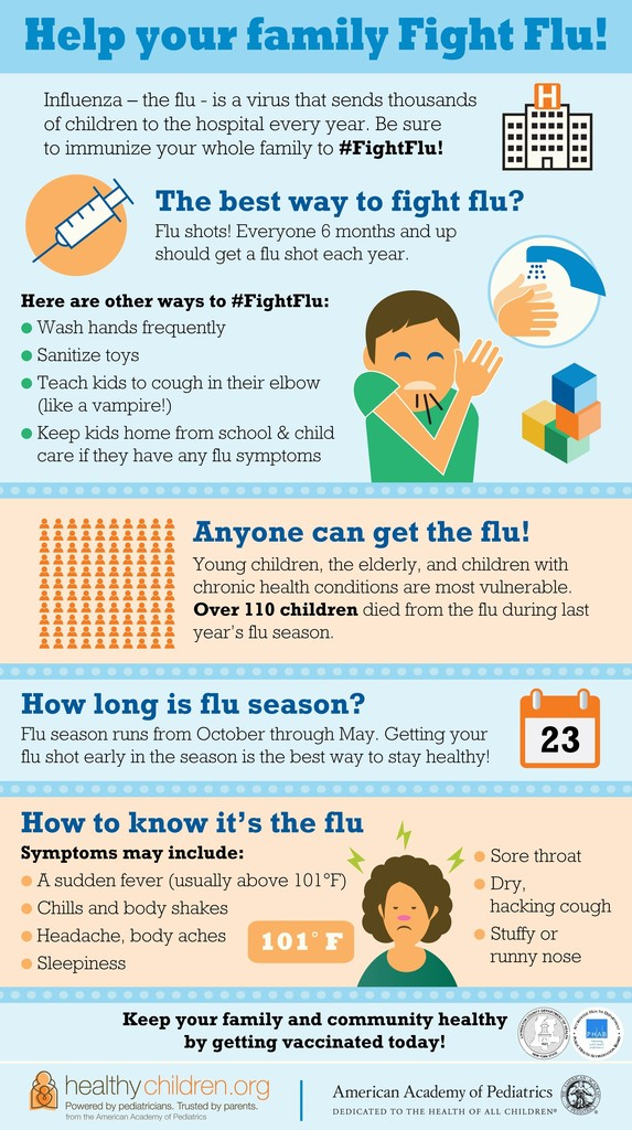 fight the flu flyer