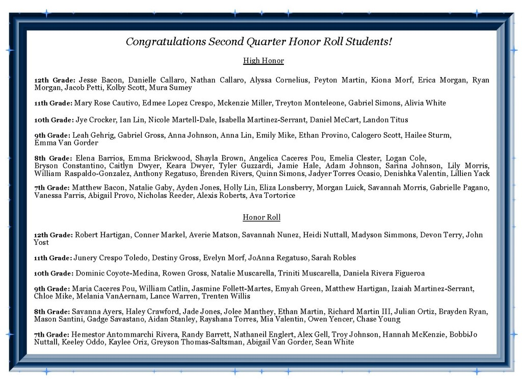 2nd Q Honor Roll students
